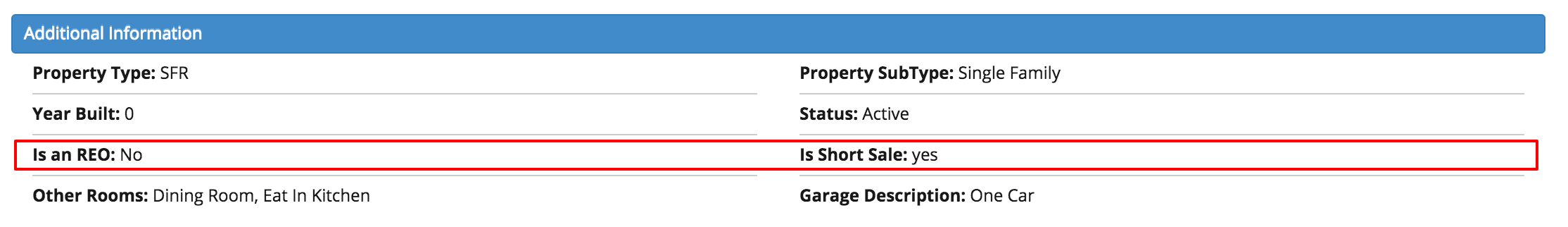 foreclsoure or short sale listing details information